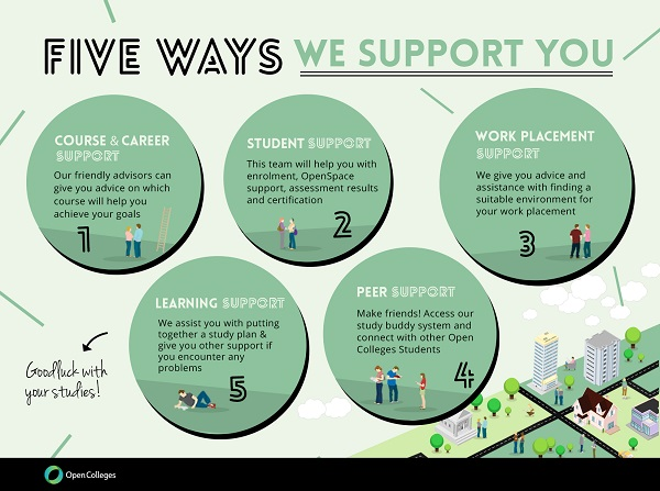 Student support Final_resize